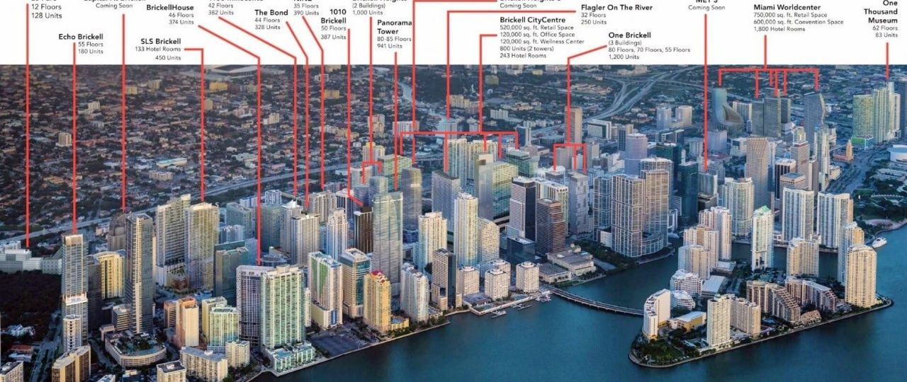 Miami New Construction Condominiums