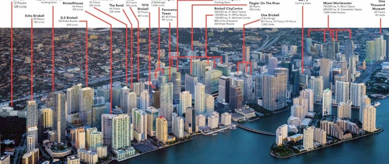 Collapse Of Florida Condo Boom >> Miami New Condominium Construction Update