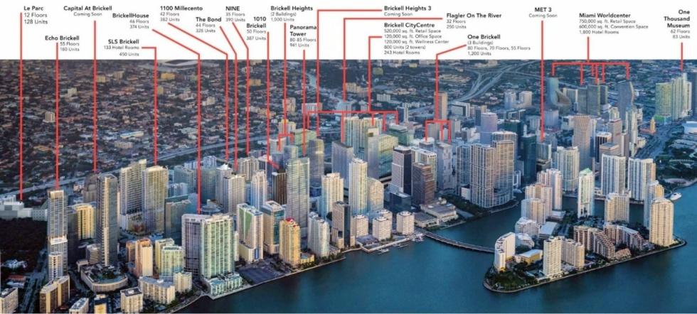 Miami New Condominium Construction Update