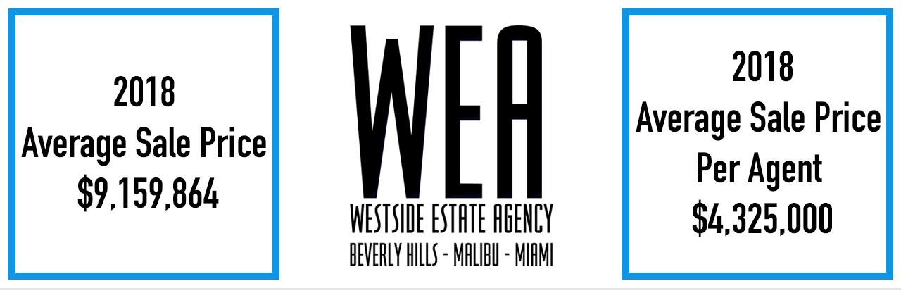 Westside Estate Agency Miami